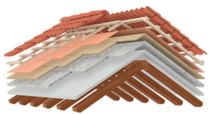 The Different Types of Roofing Materials